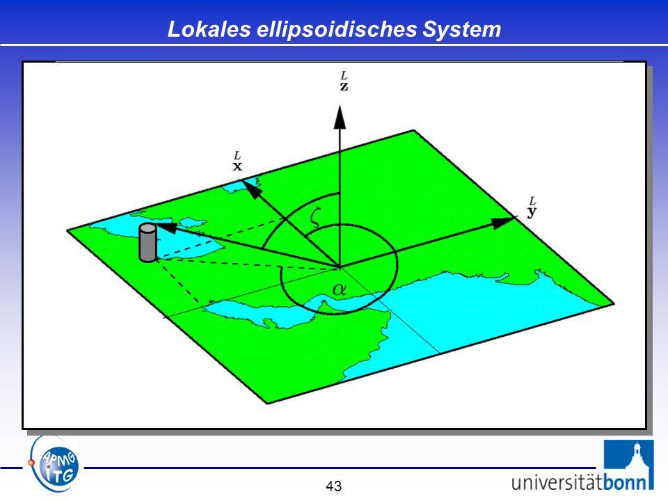 Lokales ellipsoidisches System
