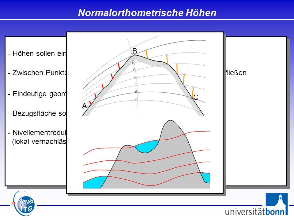 Normalorthometrische Höhen