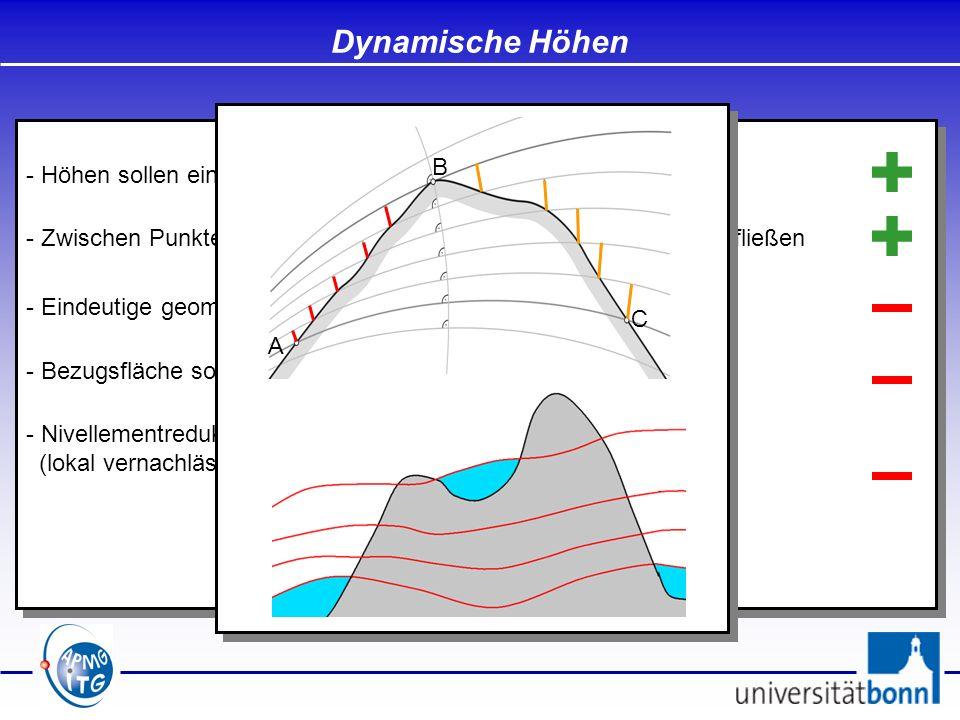 Dynamische Höhen Höhen sollen eindeutig sein / unabhängig vom Messweg