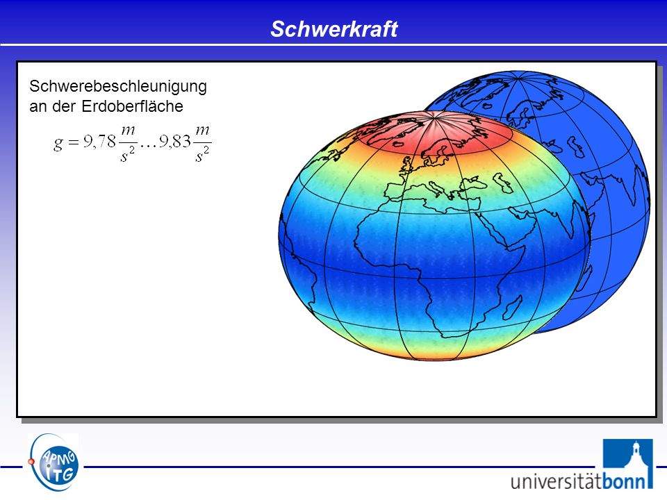 Schwerkraft Schwerebeschleunigung an der Erdoberfläche
