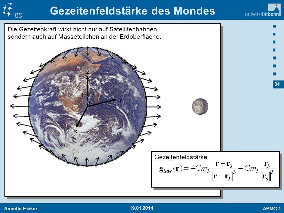 Gezeitenfeldstärke des Mondes
