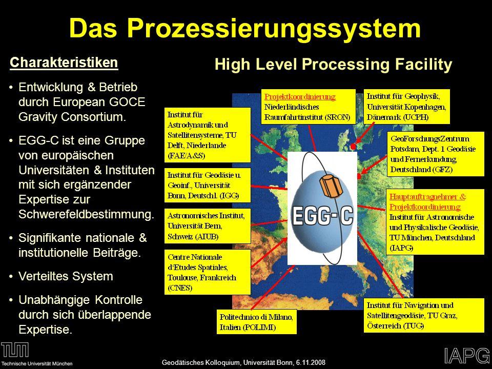 Das Prozessierungssystem