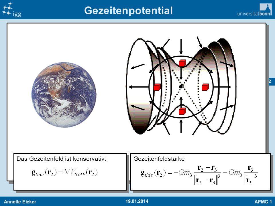 Gezeitenpotential Das Gezeitenfeld ist konservativ: Gezeitenfeldstärke