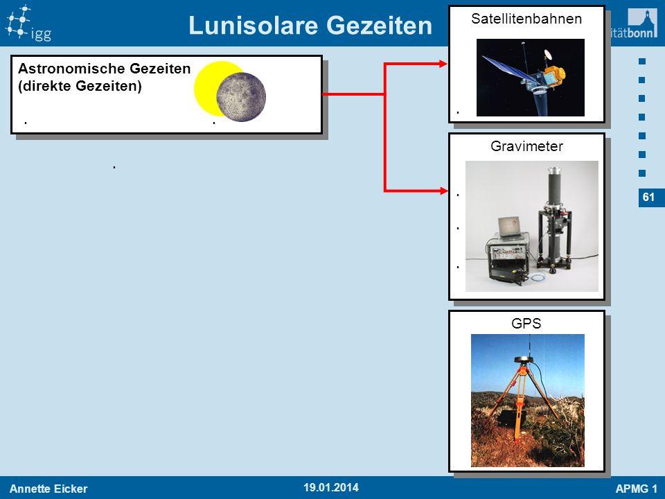 Lunisolare Gezeiten . . . . . . . Satellitenbahnen