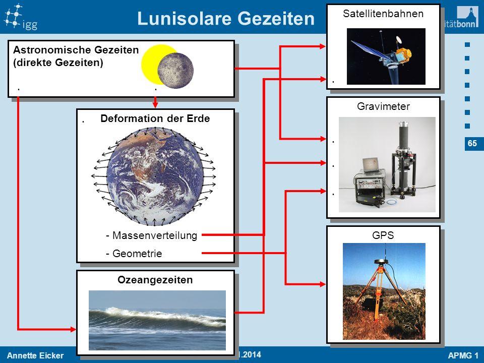 Lunisolare Gezeiten . . . . . . . . . Satellitenbahnen