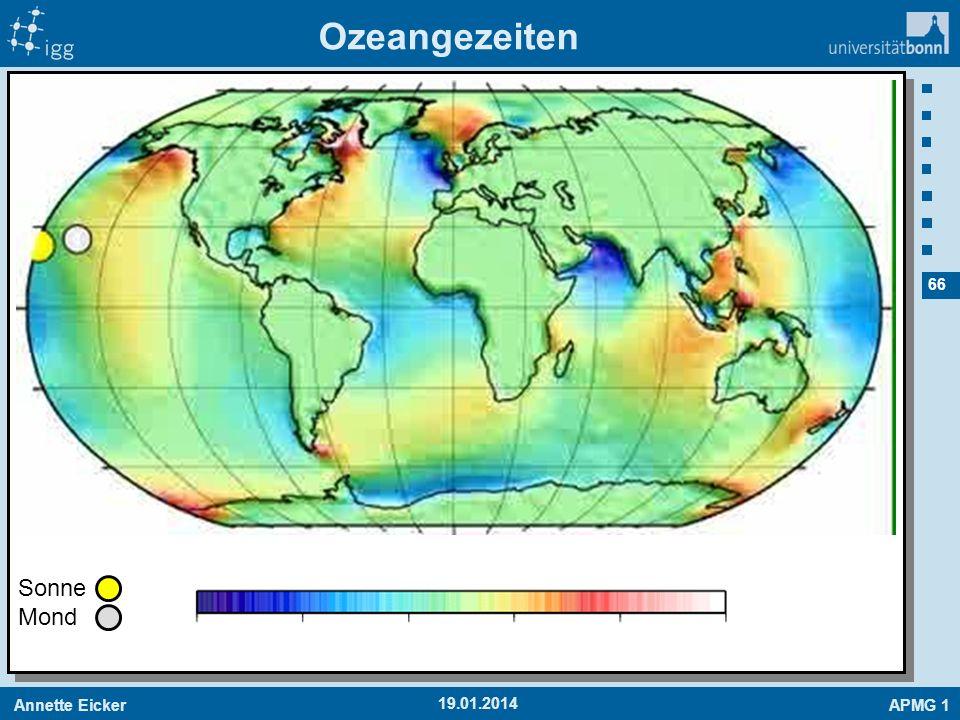 Ozeangezeiten Sonne Mond 27.03.2017