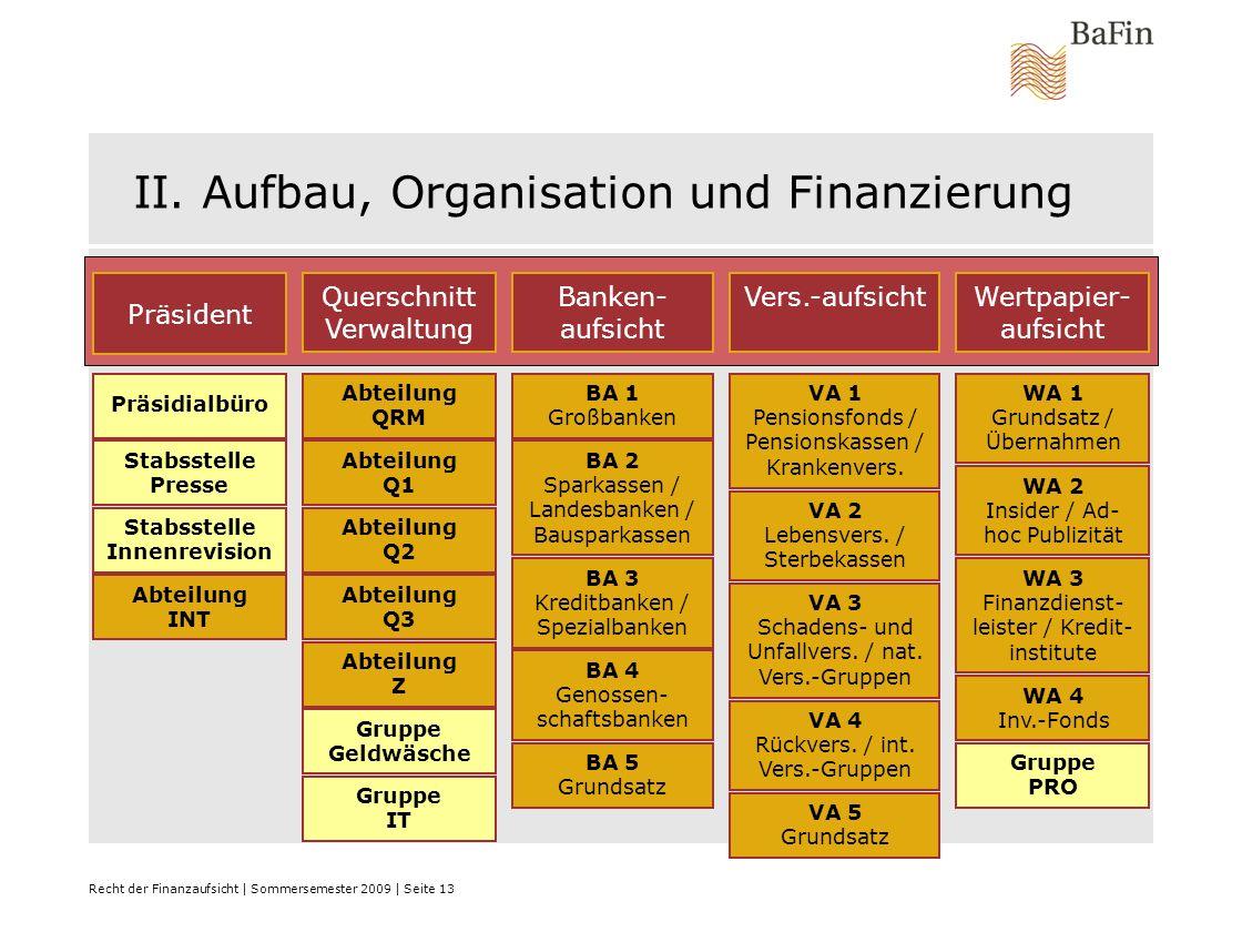 II. Aufbau, Organisation und Finanzierung