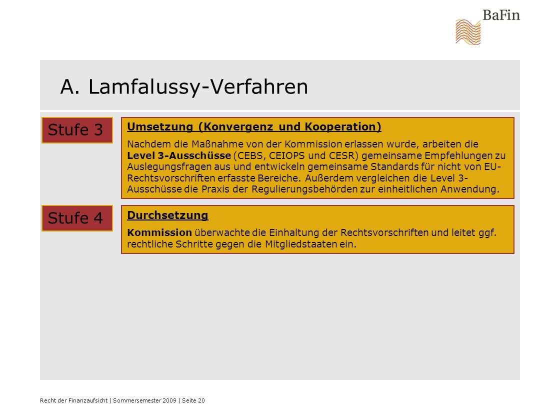 A. Lamfalussy-Verfahren
