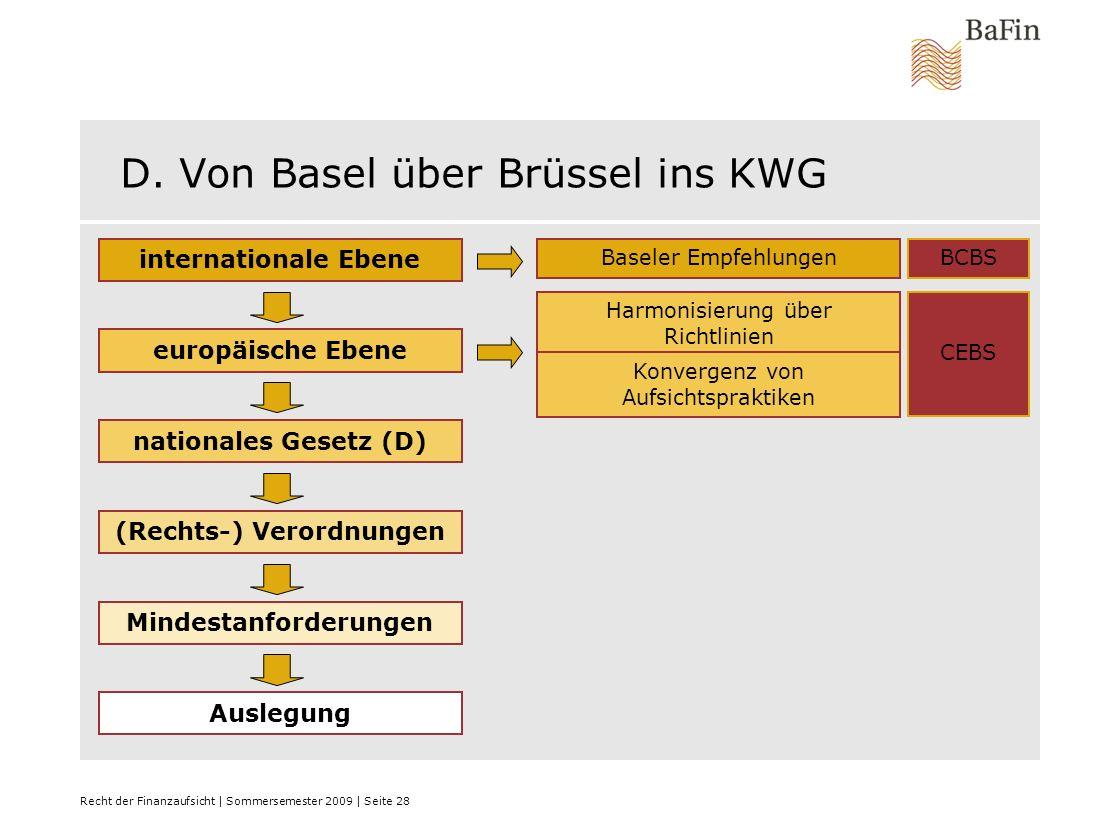 D. Von Basel über Brüssel ins KWG