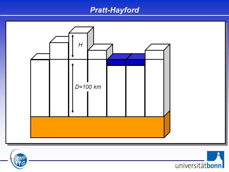 Pratt-Hayford H D=100 km