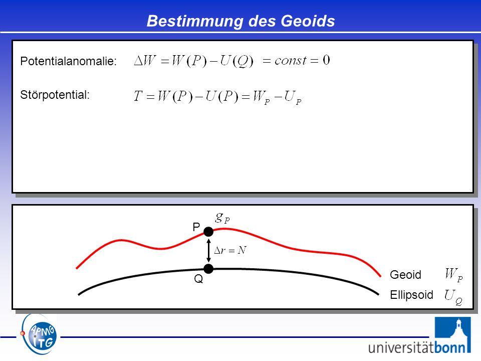 Bestimmung des Geoids Potentialanomalie: Störpotential: P Geoid Q