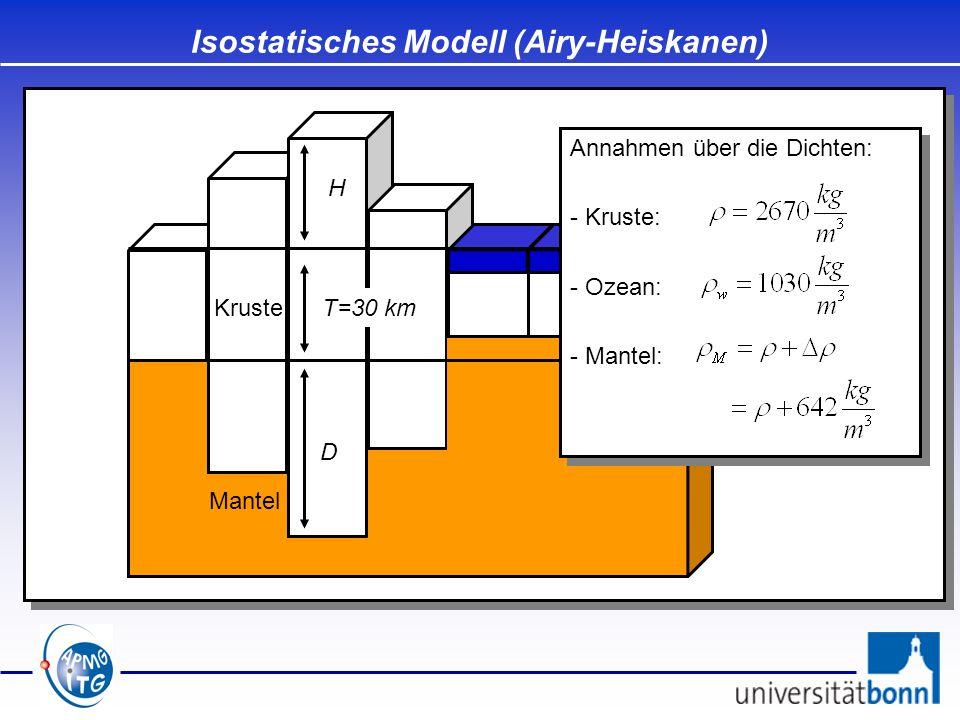 Isostatisches Modell (Airy-Heiskanen)