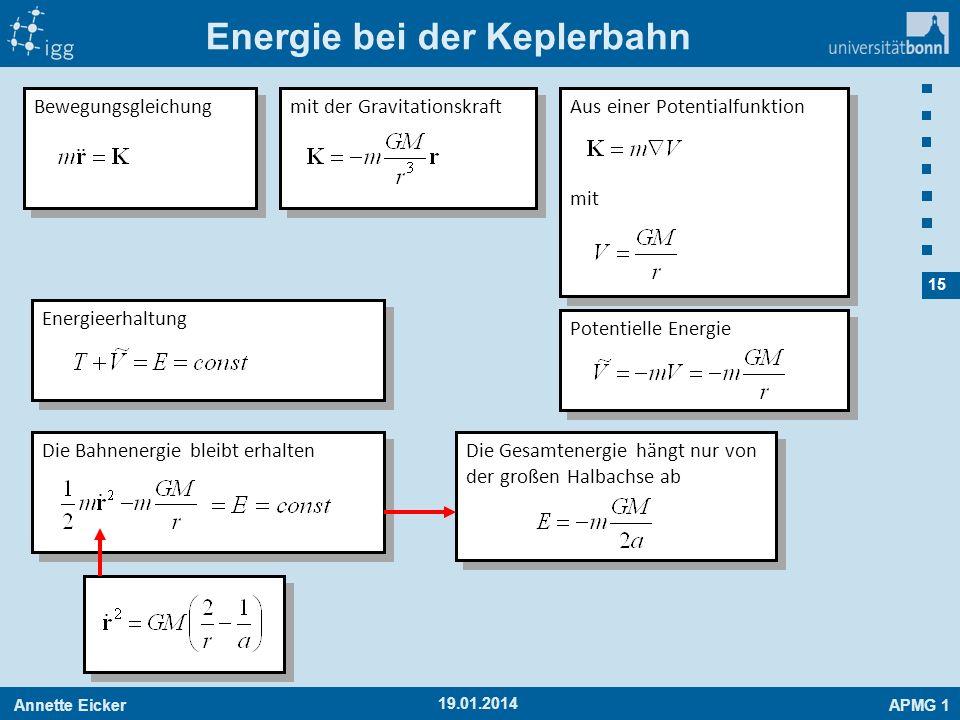 Energie bei der Keplerbahn