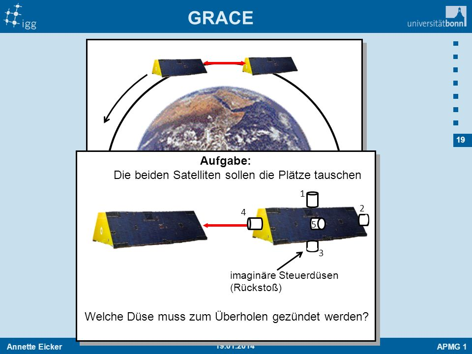 Aufgabe: Die beiden Satelliten sollen die Plätze tauschen
