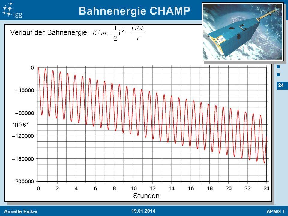 Bahnenergie CHAMP Verlauf der Bahnenergie m²/s² Stunden 27.03.2017