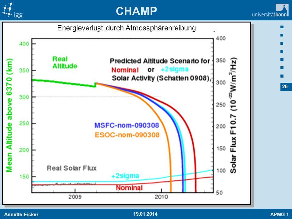 Energieverlust durch Atmossphärenreibung