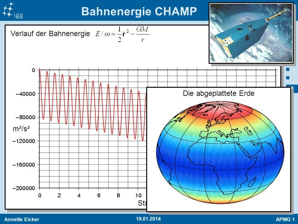 Bahnenergie CHAMP Verlauf der Bahnenergie Die abgeplattete Erde m²/s²