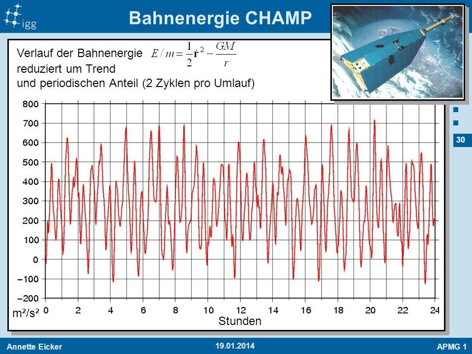 Bahnenergie CHAMP Verlauf der Bahnenergie