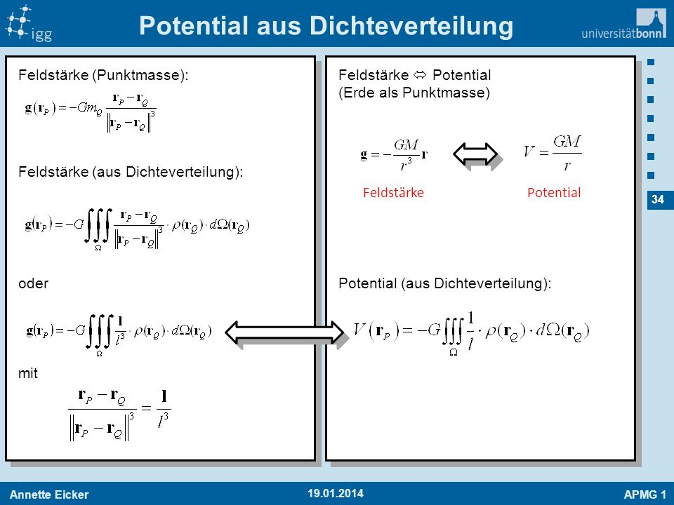 Potential aus Dichteverteilung