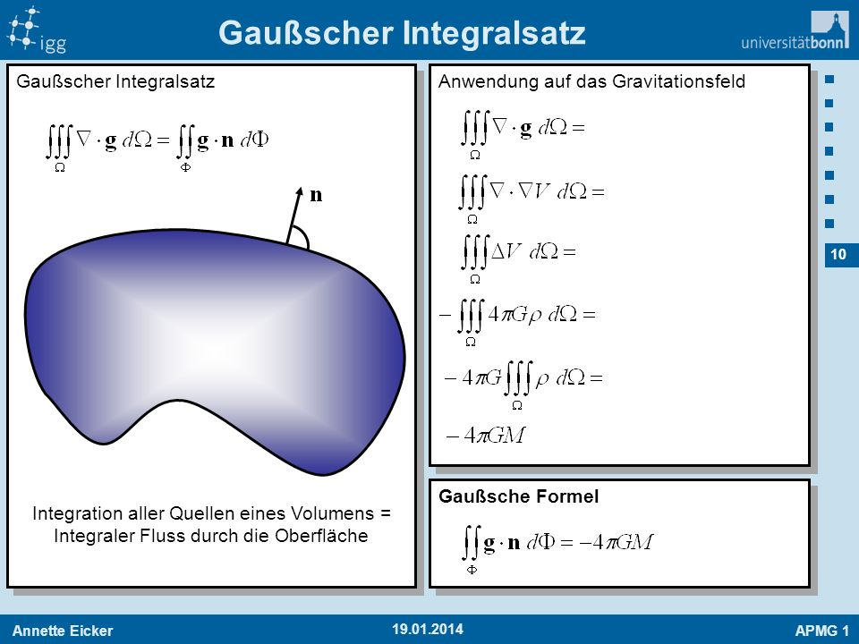 Gaußscher Integralsatz