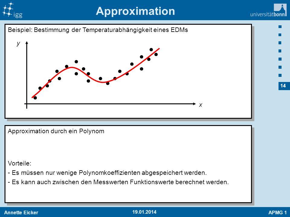 Approximation Beispiel: Bestimmung der Temperaturabhängigkeit eines EDMs. y. Approximation durch ein Polynom.