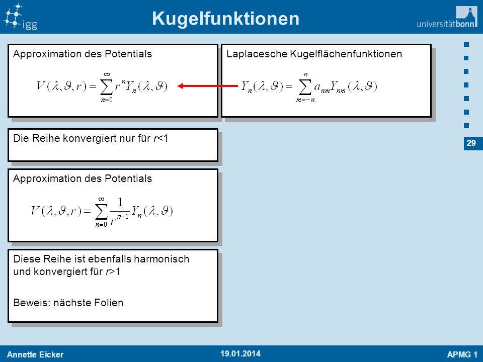 Kugelfunktionen Approximation des Potentials