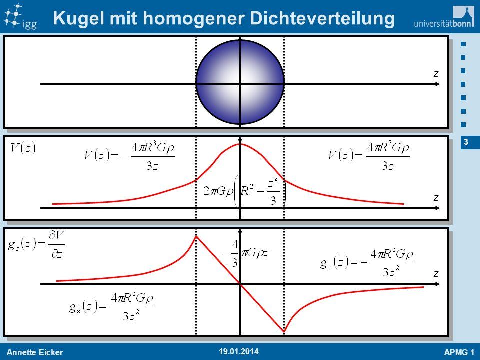 Kugel mit homogener Dichteverteilung