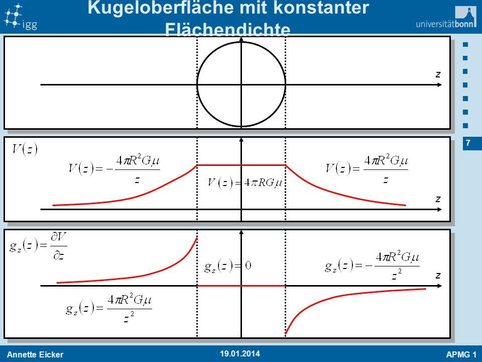 Kugeloberfläche mit konstanter Flächendichte