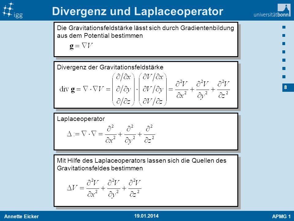 Divergenz und Laplaceoperator