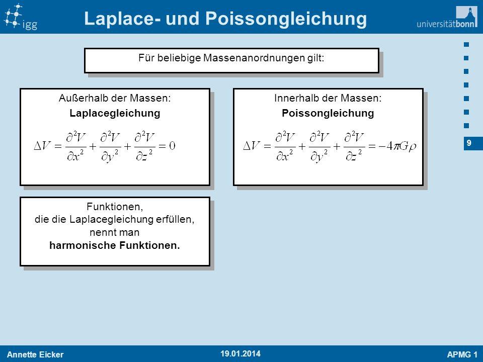 Laplace- und Poissongleichung