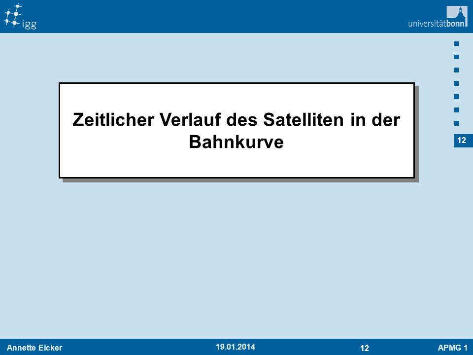 Zeitlicher Verlauf des Satelliten in der Bahnkurve