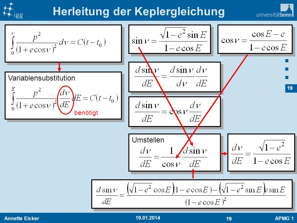 Herleitung der Keplergleichung