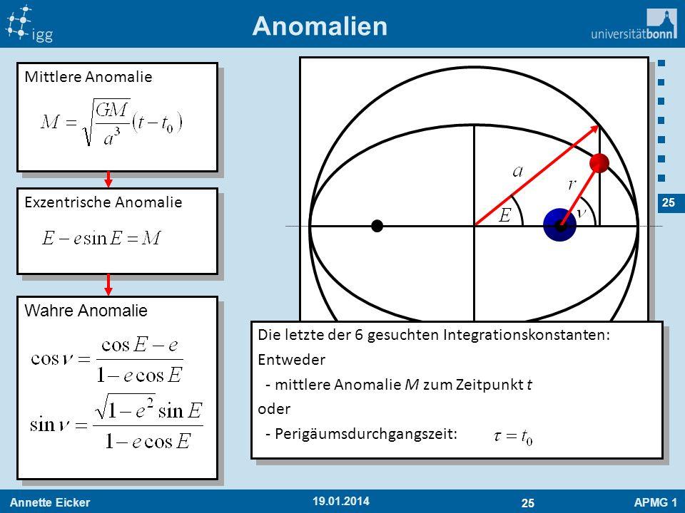 Anomalien Mittlere Anomalie Exzentrische Anomalie Wahre Anomalie
