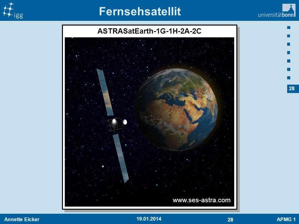 ASTRASatEarth-1G-1H-2A-2C