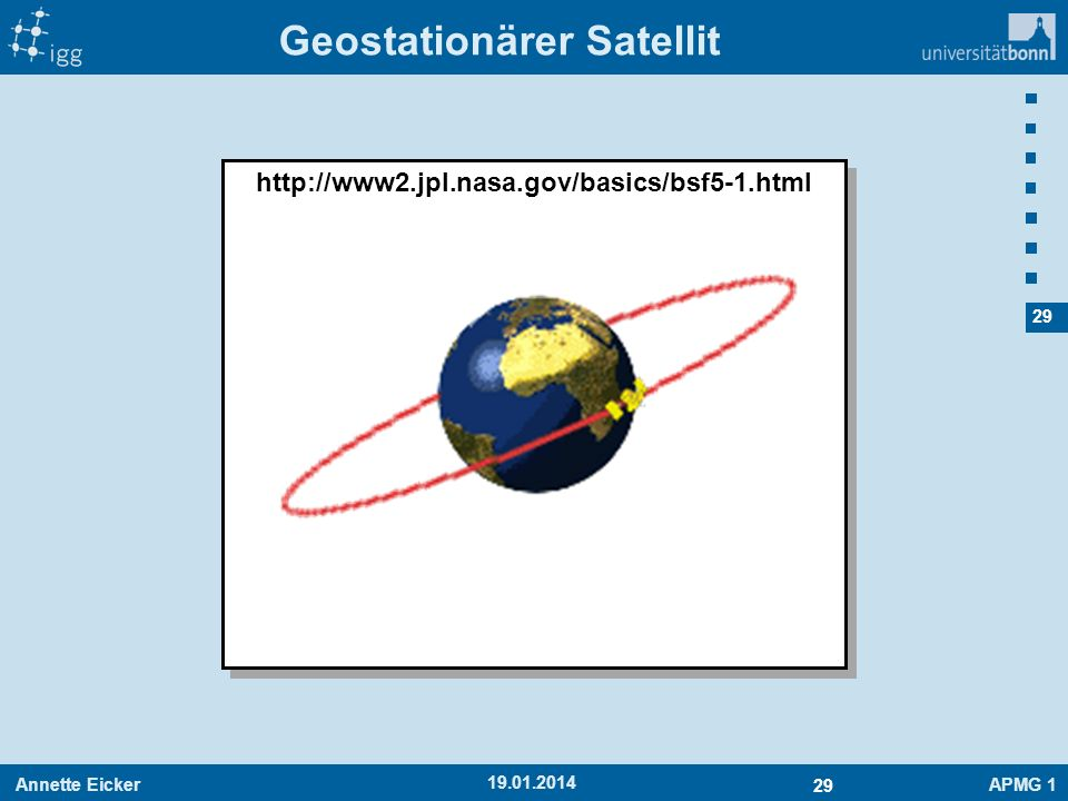 Geostationärer Satellit