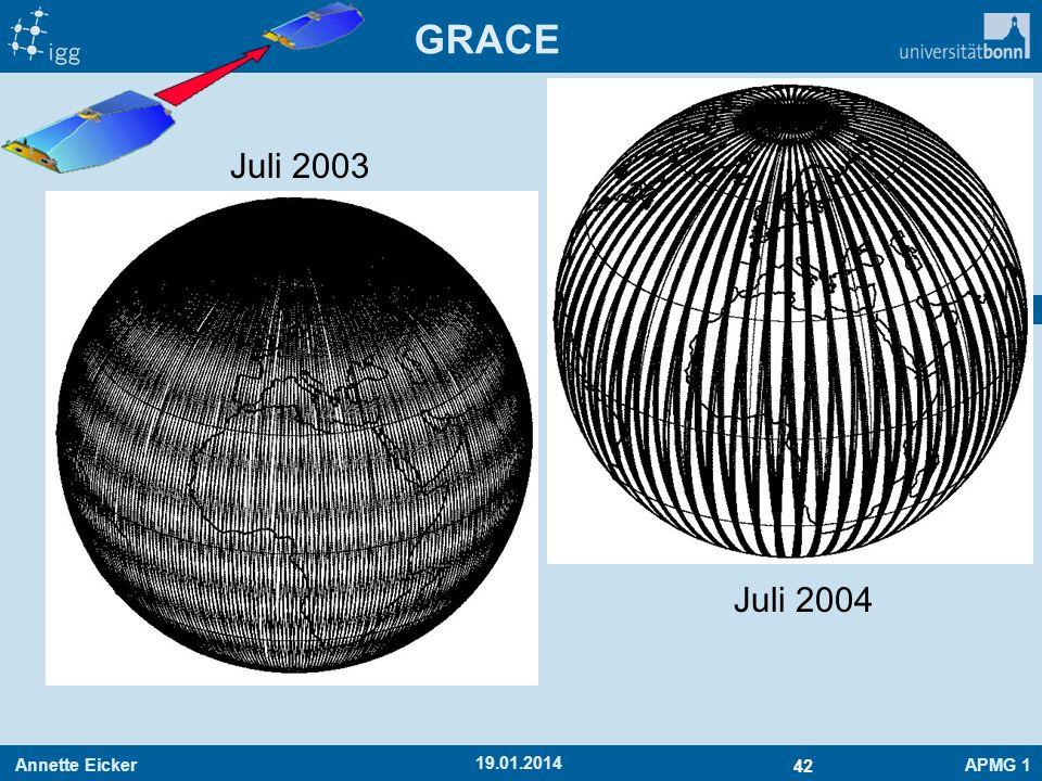 GRACE Juli 2003 Juli 2004 27.03.2017