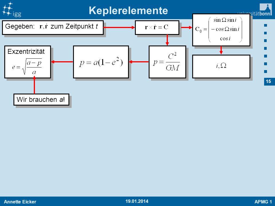 Keplerelemente Gegeben: zum Zeitpunkt t Exzentrizität Wir brauchen a!