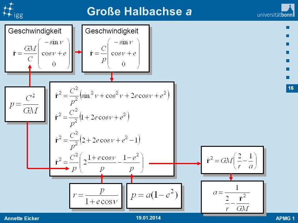 Große Halbachse a Geschwindigkeit Geschwindigkeit 27.03.2017