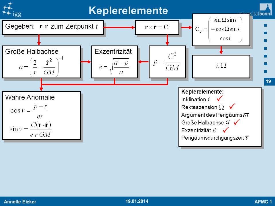 Keplerelemente  Gegeben: zum Zeitpunkt t Große Halbachse