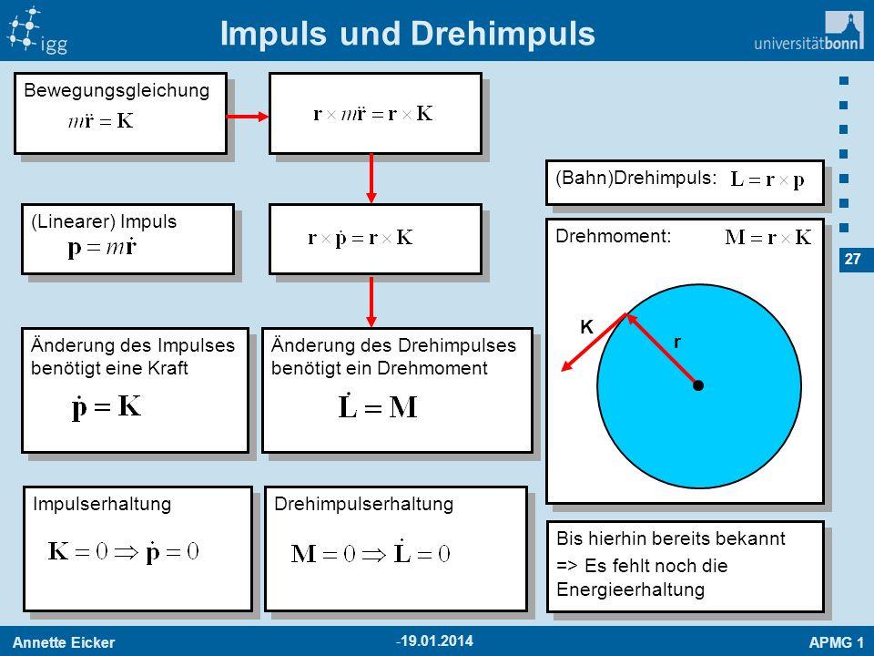 Impuls und Drehimpuls Bewegungsgleichung (Bahn)Drehimpuls: