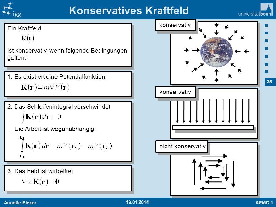 Konservatives Kraftfeld