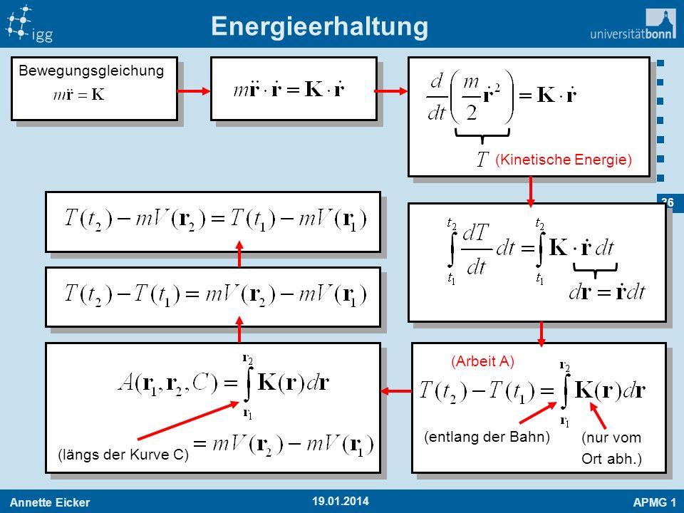 Energieerhaltung Bewegungsgleichung (Kinetische Energie) (Arbeit A)