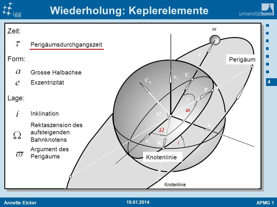 Wiederholung: Keplerelemente