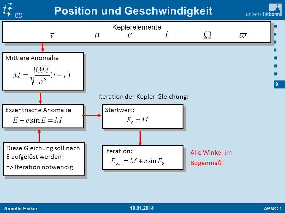 Position und Geschwindigkeit