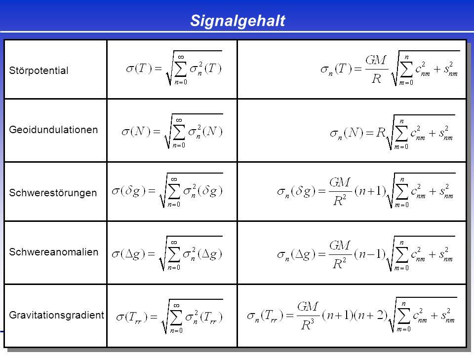 Signalgehalt Störpotential Geoidundulationen Schwerestörungen