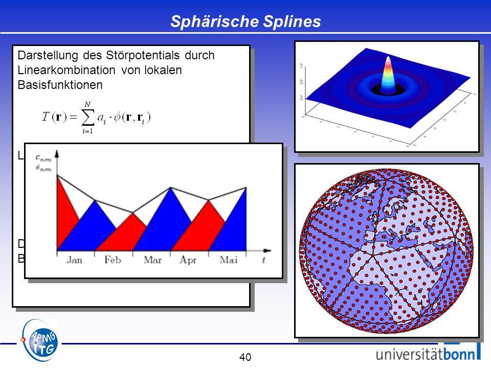 Sphärische Splines Darstellung des Störpotentials durch Linearkombination von lokalen Basisfunktionen.