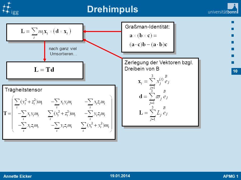 Drehimpuls Graßman-Identität: Zerlegung der Vektoren bzgl.