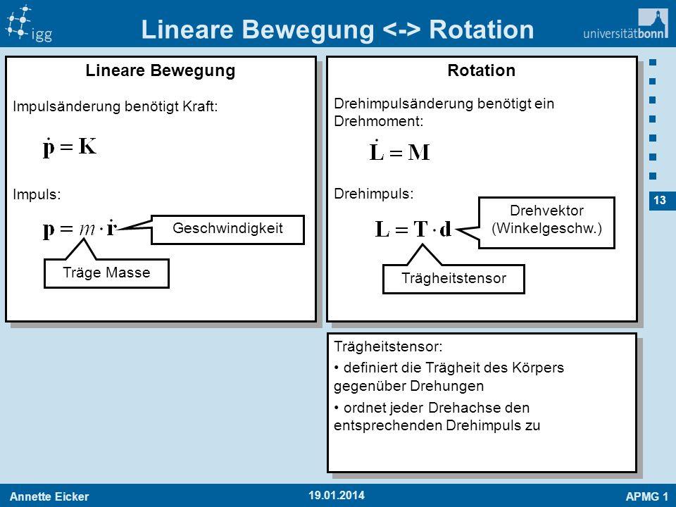Lineare Bewegung <-> Rotation