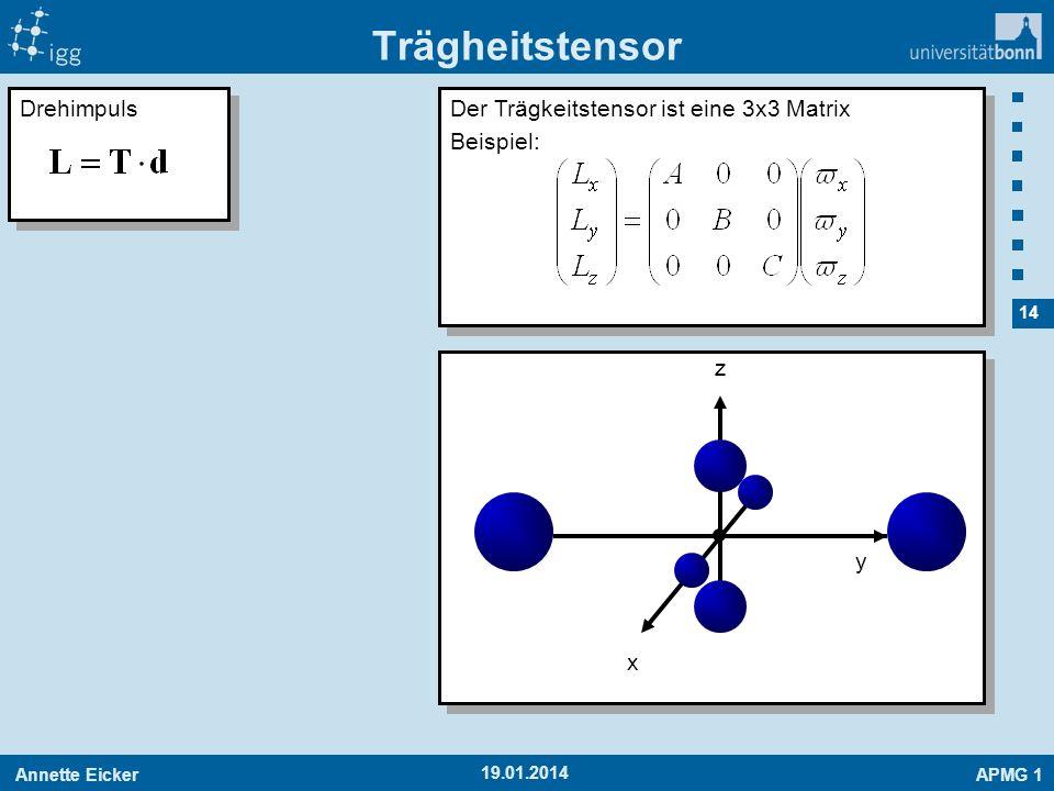Trägheitstensor Drehimpuls Der Trägkeitstensor ist eine 3x3 Matrix