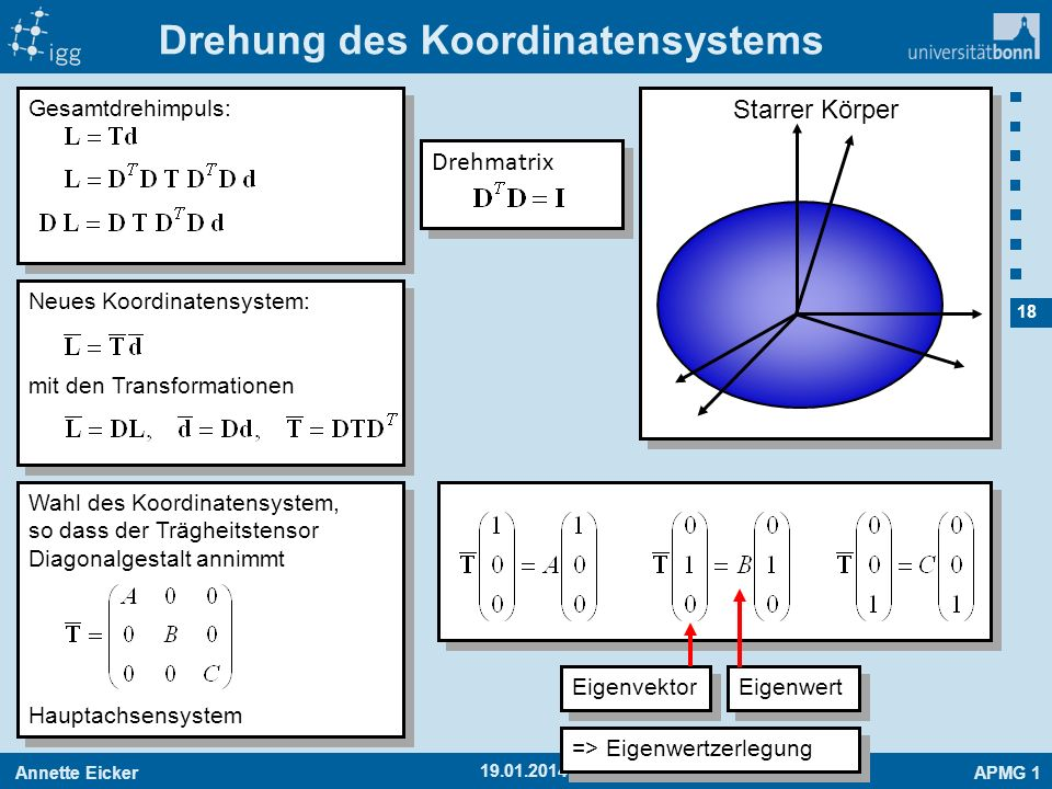 Drehung des Koordinatensystems